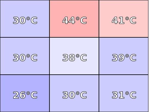 Temperatura obudowy: dół Hyperbook SL701 (P670RX-G)