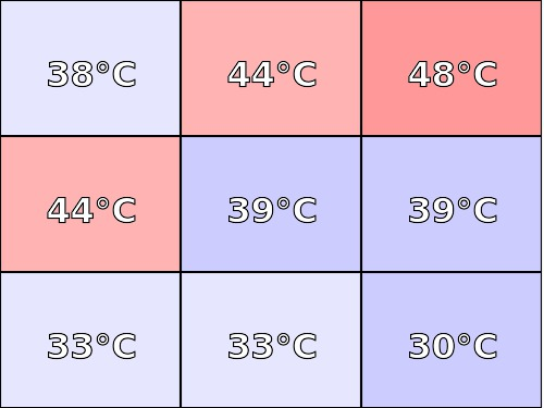 Temperatura obudowy: dół Hyperbook N85