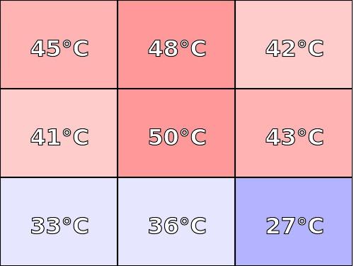 Temperatura obudowy: góra Hyperbook N85